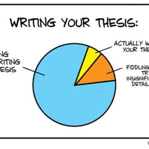 How to Write a Successful PhD Research Proposal